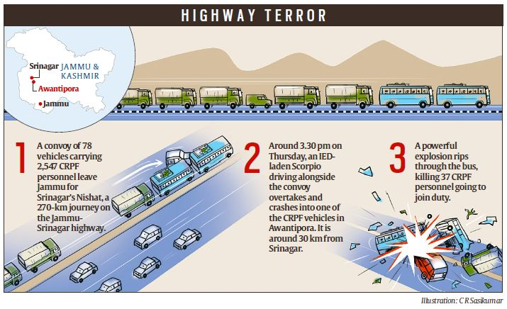 Pulwama suicide bomber
