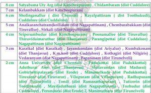 Weather, Chennai Weather News, Chennai Weather Forecast, Tamil Nadu Weather News, வானிலை, வானிலை அறிக்கை