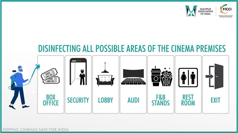 hall Safety Precautions Plan Cinemas MAI-03